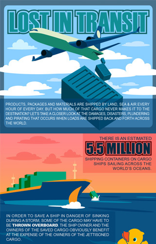 TJO Cargo: Lost In Transit Shipping Infographic
