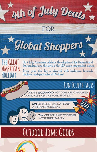 4th of July Deals For Global Shoppers Infographic