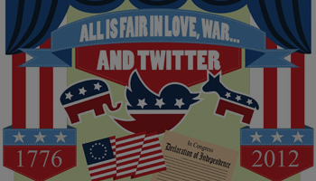 Political Social Media Infographic: Mainstreethost